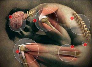 chronische pijn weg met hypnose