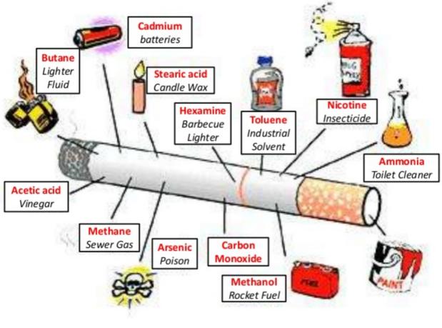 stoppen met roken Breda
